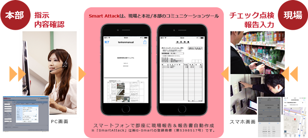 Smart Attackは、現場と本社/本部のコミュニケーションツール